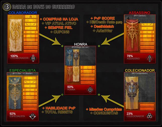 http://www.hostcgs.com.br/hostimagem/images/2843_barra_de_dom_mini.jpg